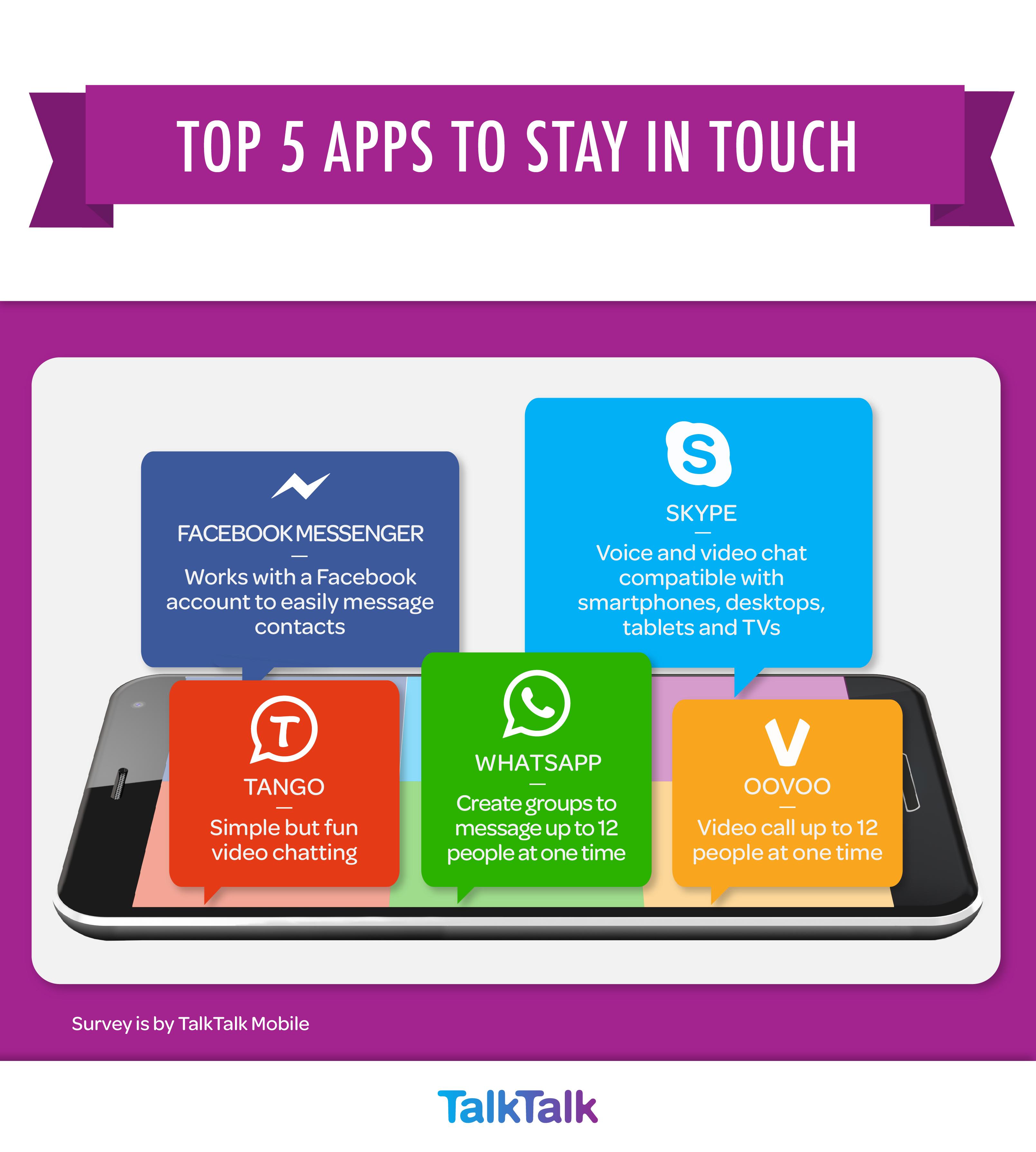 TalkTalk Mobile infographic-3
